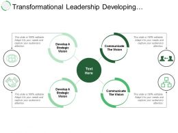 Transformational Leadership Developing Strategic Vision And Model