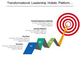 Transformational Leadership Holistic Platform Behavioral Change Business Performance