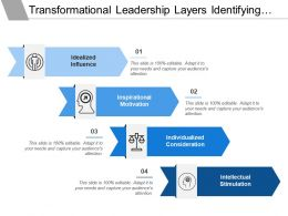 Transformational Leadership Layers Identifying Consideration And Stimulation