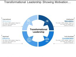 Transformational Leadership Showing Motivation Stimulation And Consideration
