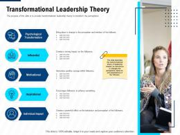 Transformational Leadership Theory Leadership And Management Learning Outcomes Ppt Slide