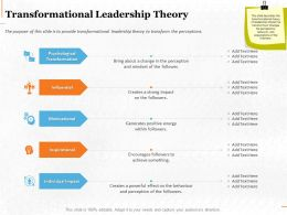 Transformational Leadership Theory Ppt Powerpoint Presentation Portfolio Themes