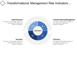 Transformational Management Risk Indicators Implement Solution Communication Marketing