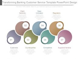 Transforming Banking Customer Service Template Powerpoint Design