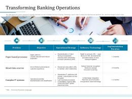 Transforming Banking Operations Bank Operations Transformation Ppt Ideas Graphics Example