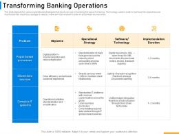 Transforming Banking Operations Implementing Digital Solutions In Banking Ppt Formats