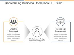 Transforming Business Operations Ppt Slide