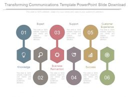 Transforming Communications Template Powerpoint Slide Download