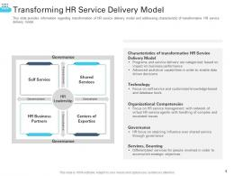 Transforming HR Service Delivery Model Transforming Human Resource Ppt Ideas