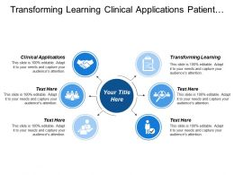 Transforming Learning Clinical Applications Patient Education Organizational Structure