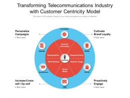 Transforming Telecommunications Industry With Customer Centricity Model