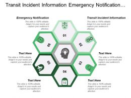 Transit Incident Information Emergency Notification Transit Vehicle Conditions