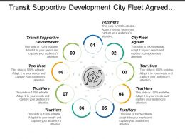 Transit Supportive Development City Fleet Agreed Compact Development