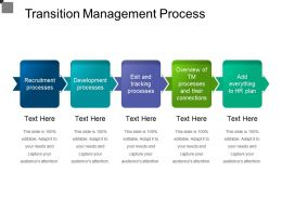 Transition Management Process