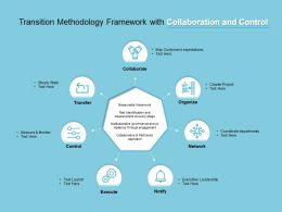 Transition Methodology Framework With Collaboration And Control