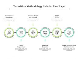Transition Methodology Includes Five Stages