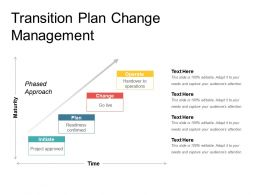 Transition Plan Change Management Powerpoint Ideas