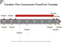 Transition Plan Components Powerpoint Template