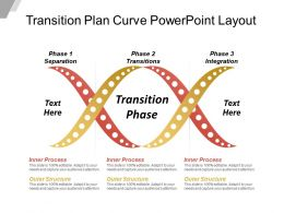 Transition Plan Curve Powerpoint Layout