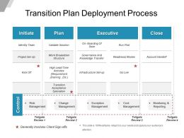 Transition Plan Deployment Process Powerpoint Presentation