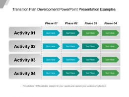 Transition Plan Development Powerpoint Presentation Examples