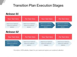 Transition Plan Execution Stages Powerpoint Presentation Templates