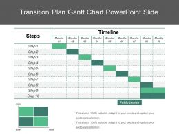 Transition Plan Gantt Chart Powerpoint Slide