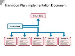 Transition Plan Implementation Document Powerpoint Slide