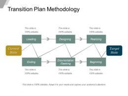 Transition Plan Methodology Powerpoint Slide Background Designs