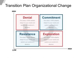 Transition Plan Organizational Change Powerpoint Shapes