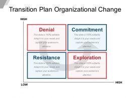 transition_plan_organizational_change_powerpoint_shapes_Slide01