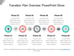 Transition Plan Overview Powerpoint Show