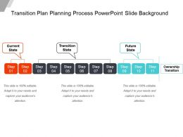 Transition Plan Planning Process Powerpoint Slide Background