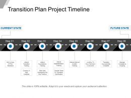 Transition Plan Project Timeline Powerpoint Slide Background