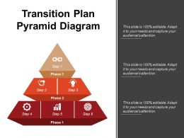 Transition Plan Pyramid Diagram Powerpoint Shapes