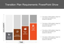 Transition Plan Requirements Powerpoint Show