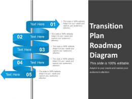 Transition Plan Roadmap Diagram Powerpoint Slide
