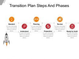 Transition Plan Steps And Phases Powerpoint Slide Background