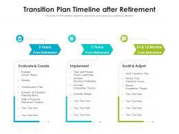 Transition Plan Timeline After Retirement