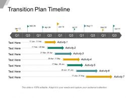 Transition Plan Timeline Powerpoint Slide Background Image