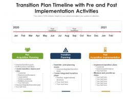 Transition Plan Timeline With Pre And Post Implementation Activities