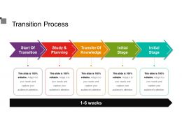 transition_process_Slide01