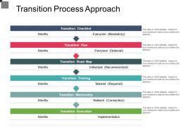 transition_process_approach_Slide01