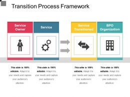 Transition Process Framework