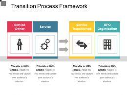 transition_process_framework_Slide01