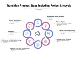 Transition Process Steps Including Project Lifecycle