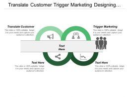 Translate Customer Trigger Marketing Designing Delivering Customer Experience