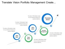 Translate Vision Portfolio Management Create Manage Tasks Plans