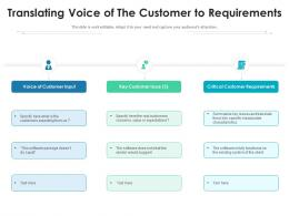 Translating Voice Of The Customer To Requirements