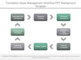 Translation Asset Management Workflow Ppt Background Template